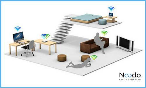 Fonctionnement du réseau WiFi : internet sans fil