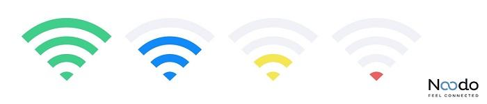 Portée du signal WiFi